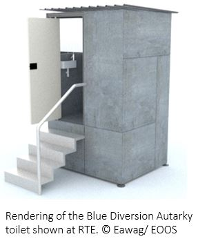 Image of the Blue Diversion Autarky Reinvented toilet