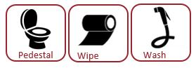 Pedestal, wipe, and wash application icons