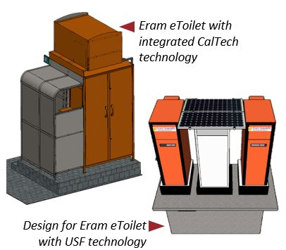A graphic of the eram eToilet with CalTech technology and one with USF technology