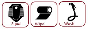 Squat, wipe, and wash application icons