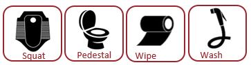 Pedestal, swuat, wipe, and wash application icons