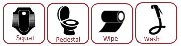 Squat, pedestal, wipe, and wash application icons