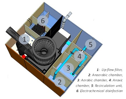 A bird's-eye view of the parts and structure of the zyclone cube